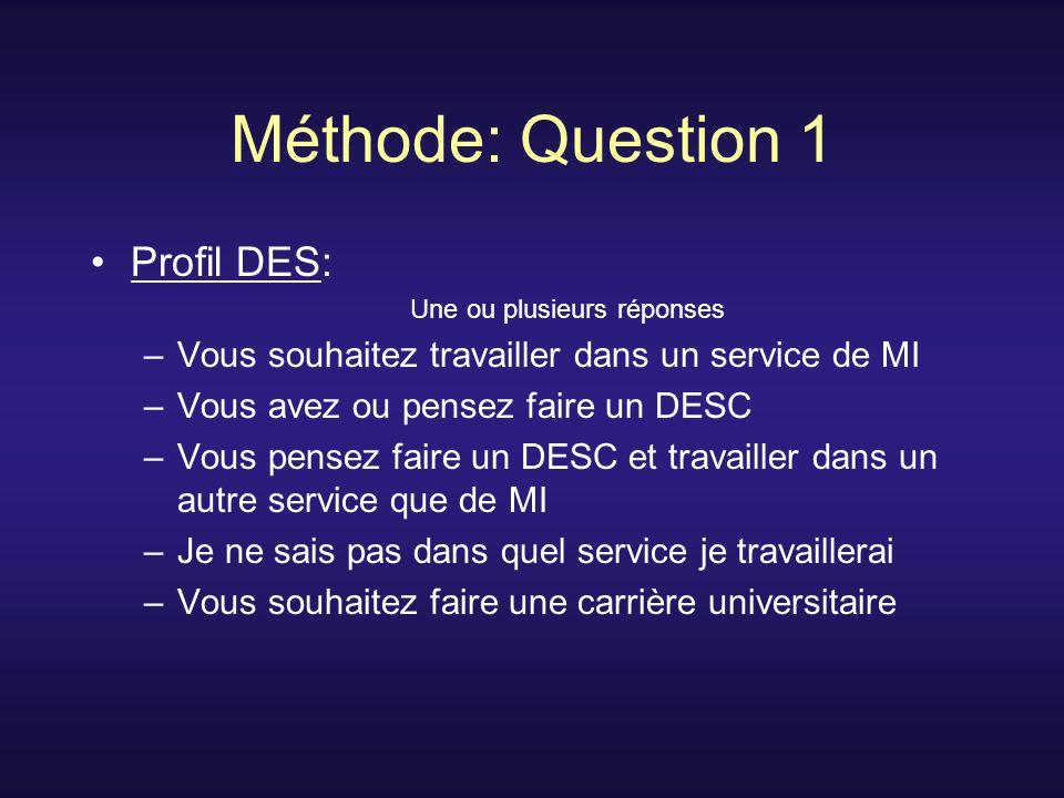 Méthode: Question 1 Profil DES: