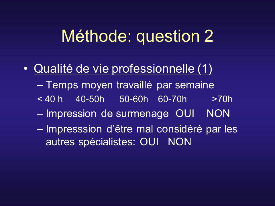 Méthode: question 2 Qualité de vie professionnelle (1)