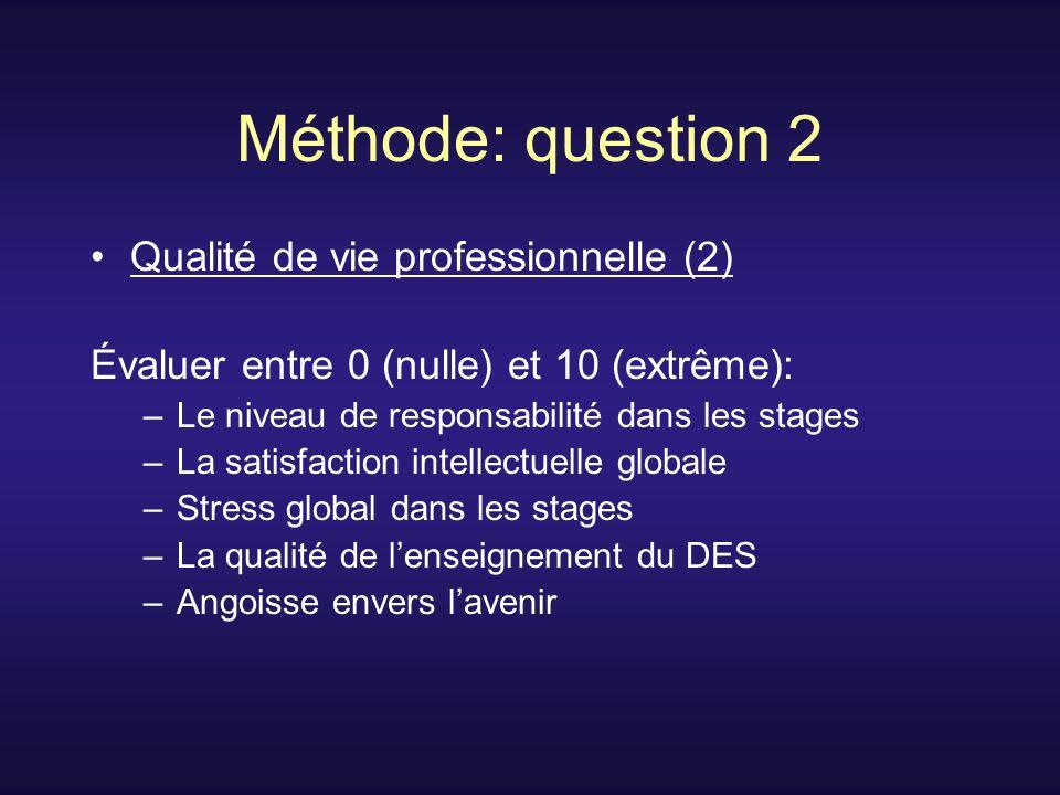 Méthode: question 2 Qualité de vie professionnelle (2)