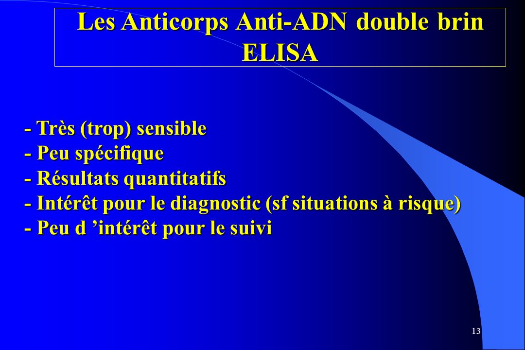 Les Anticorps Anti-ADN double brin ELISA