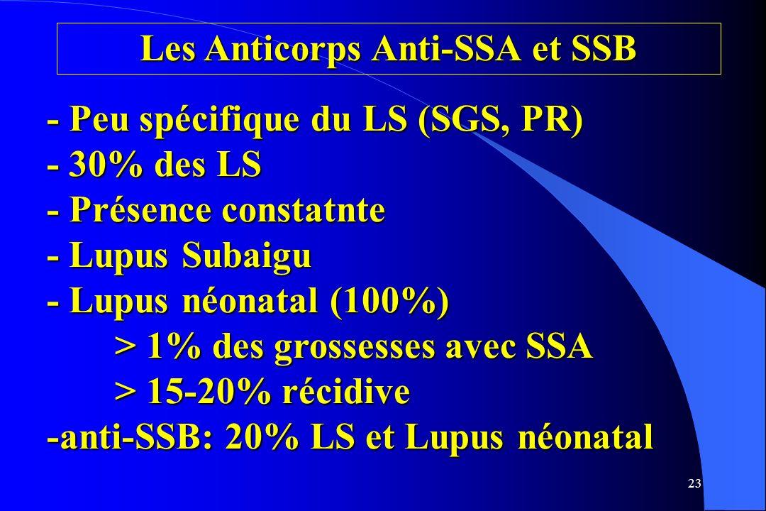 Les Anticorps Anti-SSA et SSB