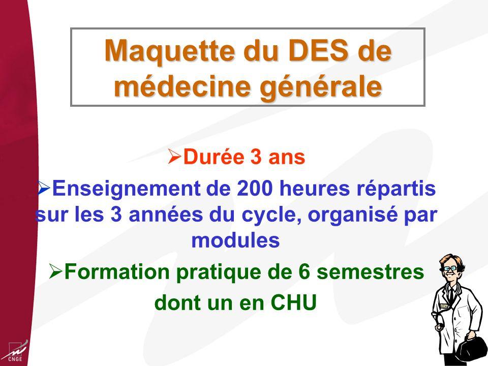 Maquette du DES de médecine générale