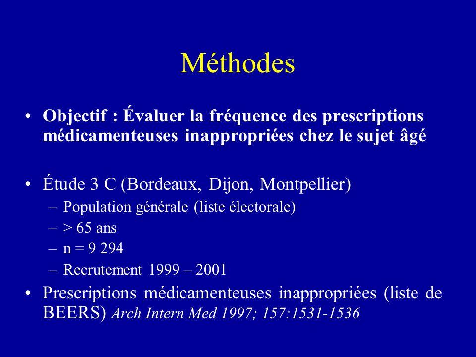 Méthodes Objectif : Évaluer la fréquence des prescriptions médicamenteuses inappropriées chez le sujet âgé.
