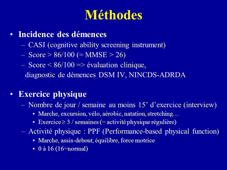 Méthodes Incidence des démences Exercice physique