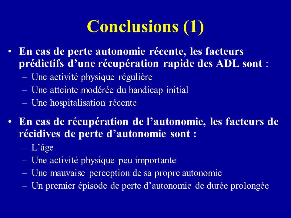 Conclusions (1) En cas de perte autonomie récente, les facteurs prédictifs d'une récupération rapide des ADL sont :