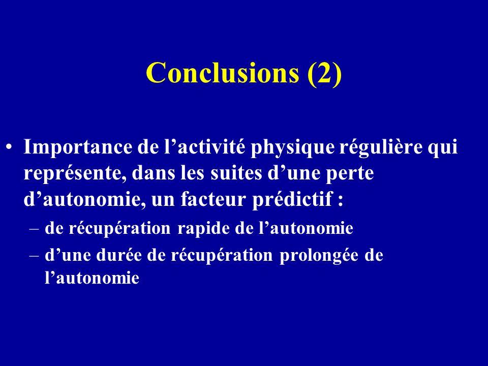 Conclusions (2) Importance de l'activité physique régulière qui représente, dans les suites d'une perte d'autonomie, un facteur prédictif :