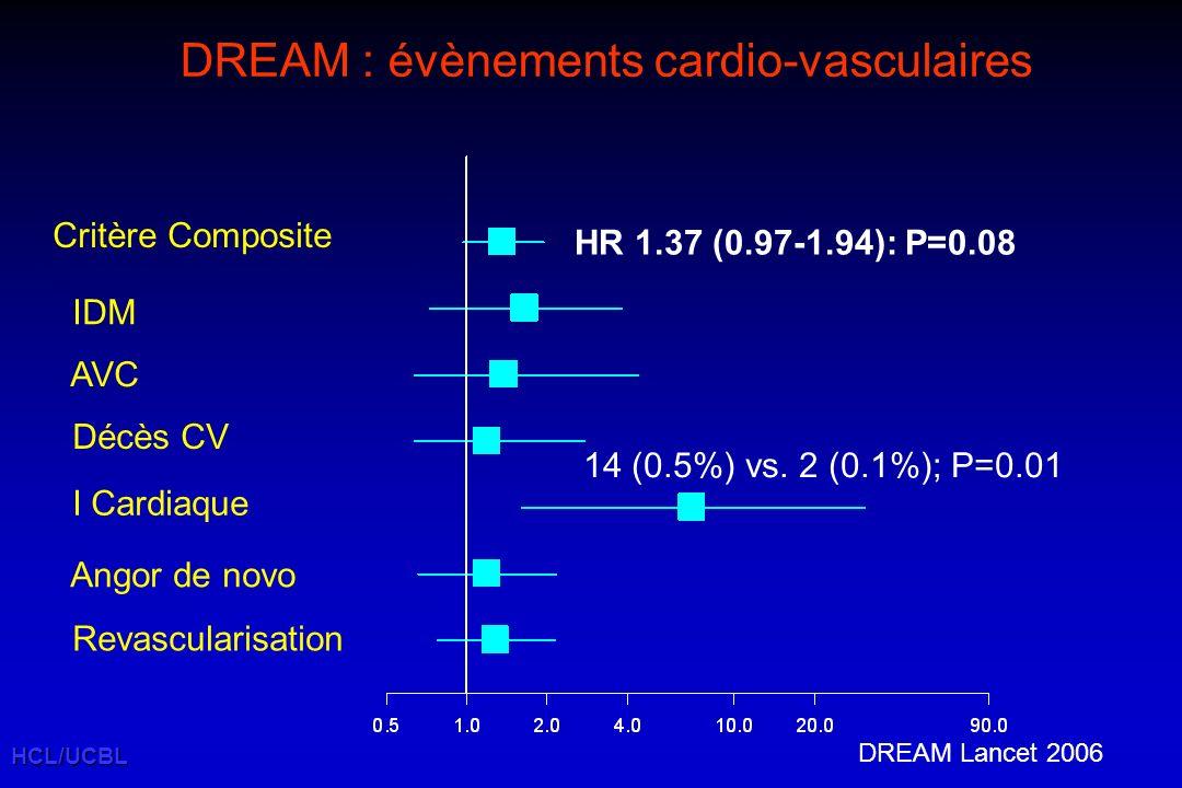 DREAM : évènements cardio-vasculaires
