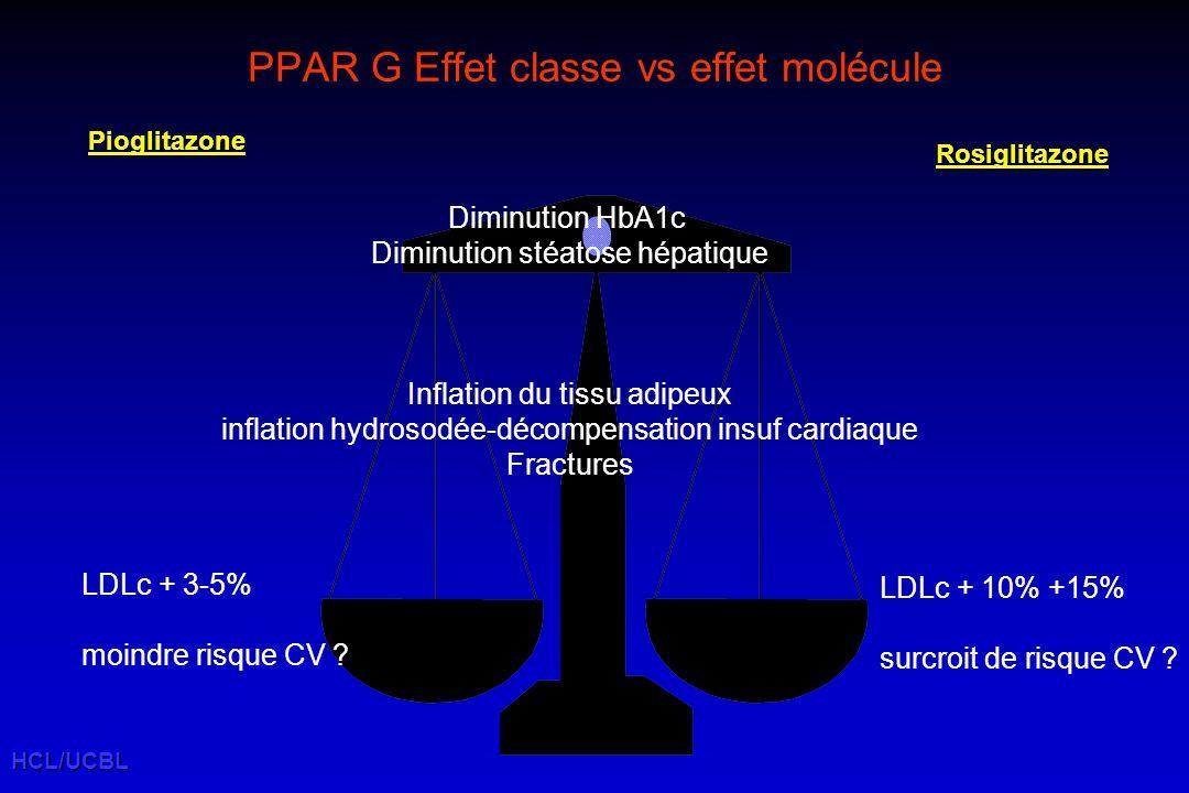 PPAR G Effet classe vs effet molécule