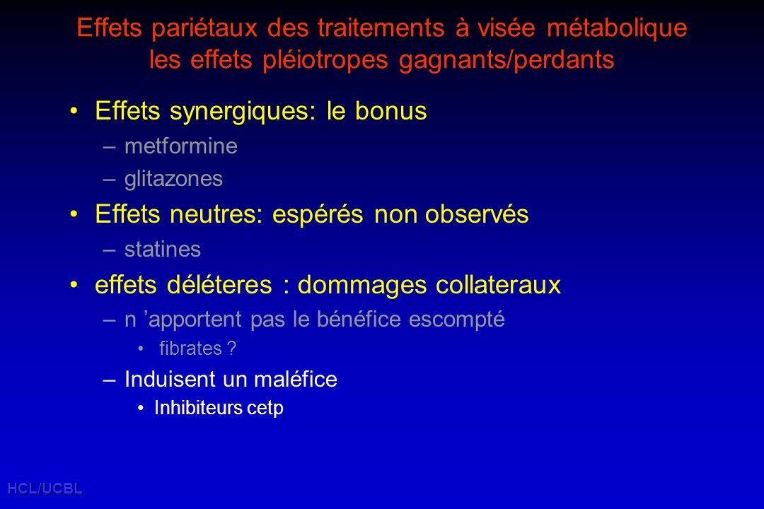 Effets synergiques: le bonus