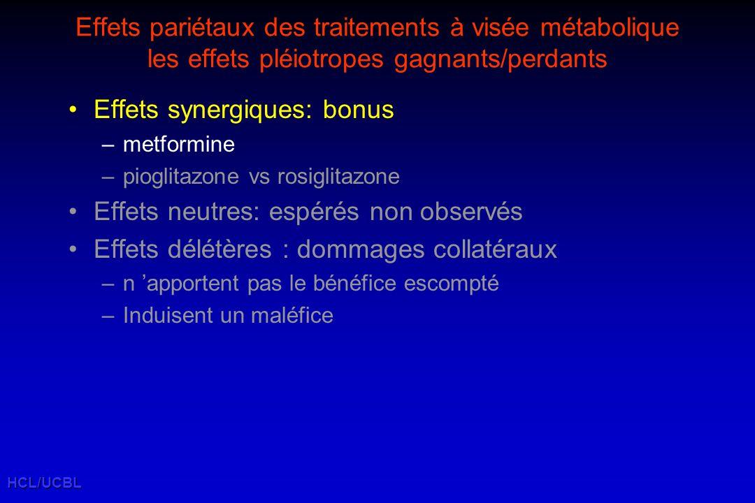 Effets synergiques: bonus