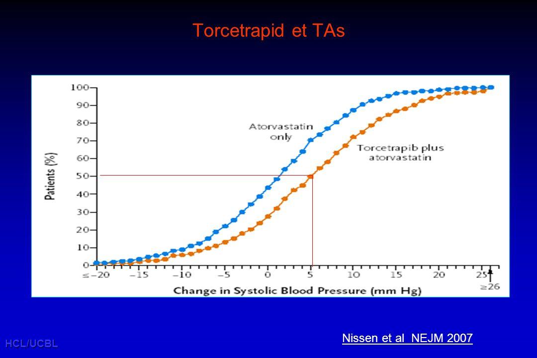 Torcetrapid et TAs Nissen et al NEJM 2007 HCL/UCBL