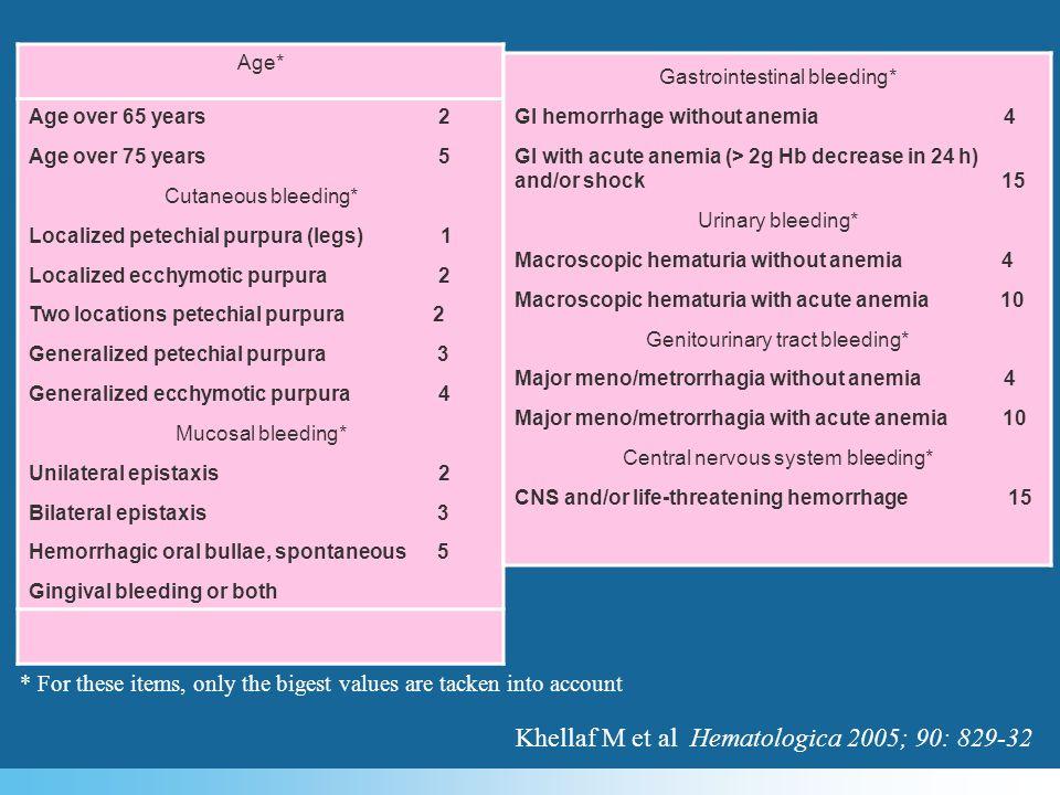 Khellaf M et al Hematologica 2005; 90: 829-32
