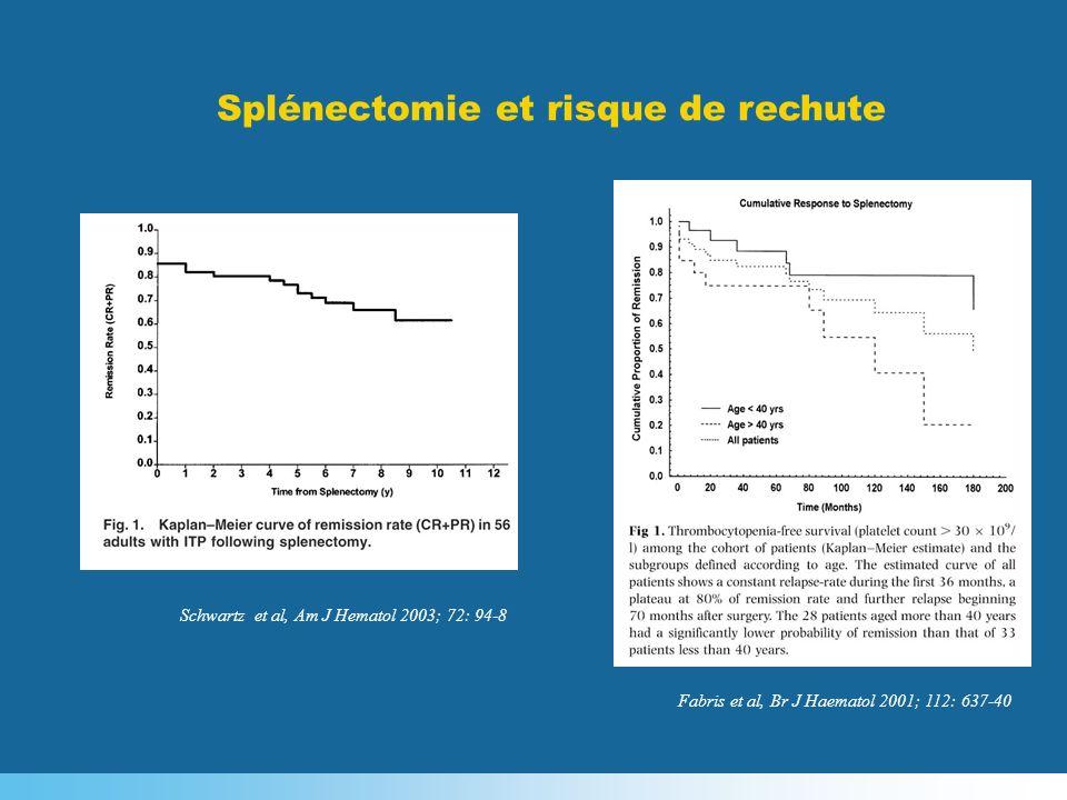 Splénectomie et risque de rechute