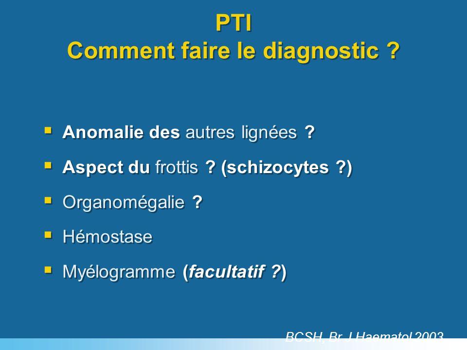 PTI Comment faire le diagnostic