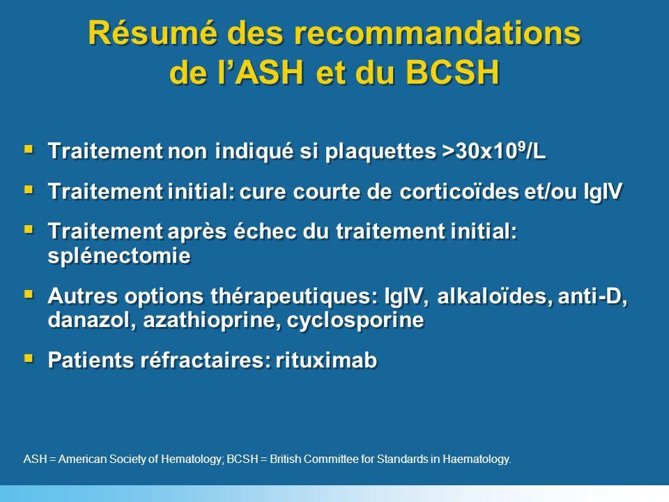 Résumé des recommandations de l'ASH et du BCSH