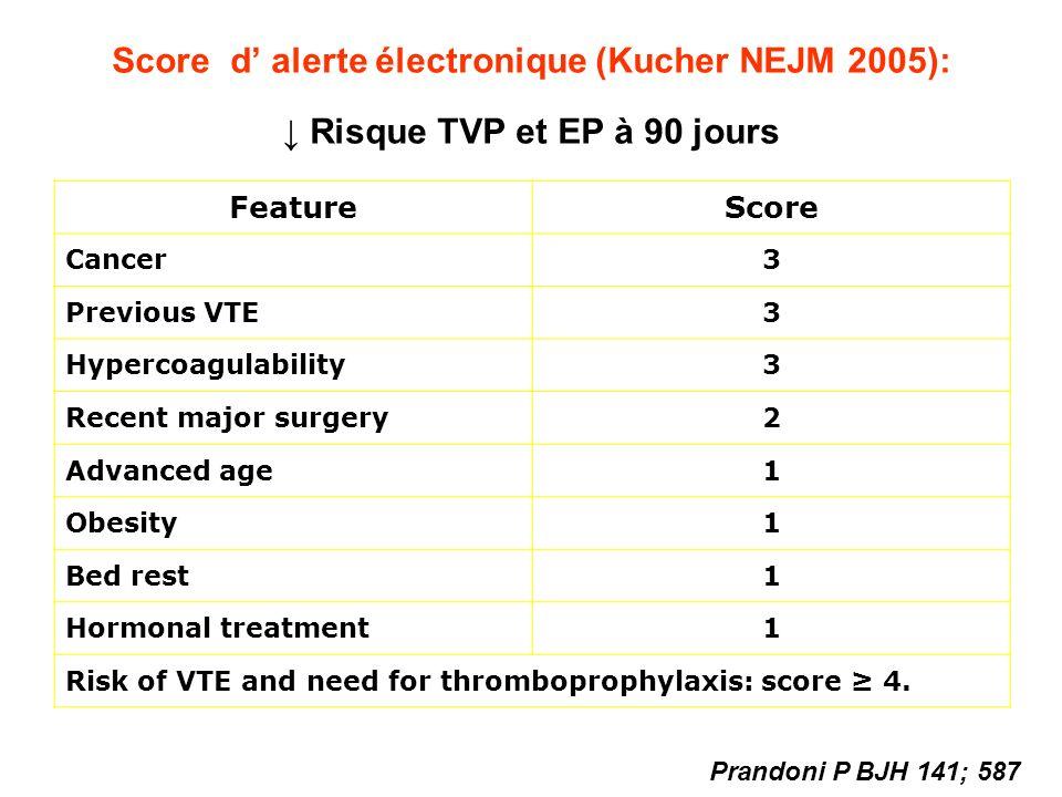Score d' alerte électronique (Kucher NEJM 2005): ↓ Risque TVP et EP à 90 jours