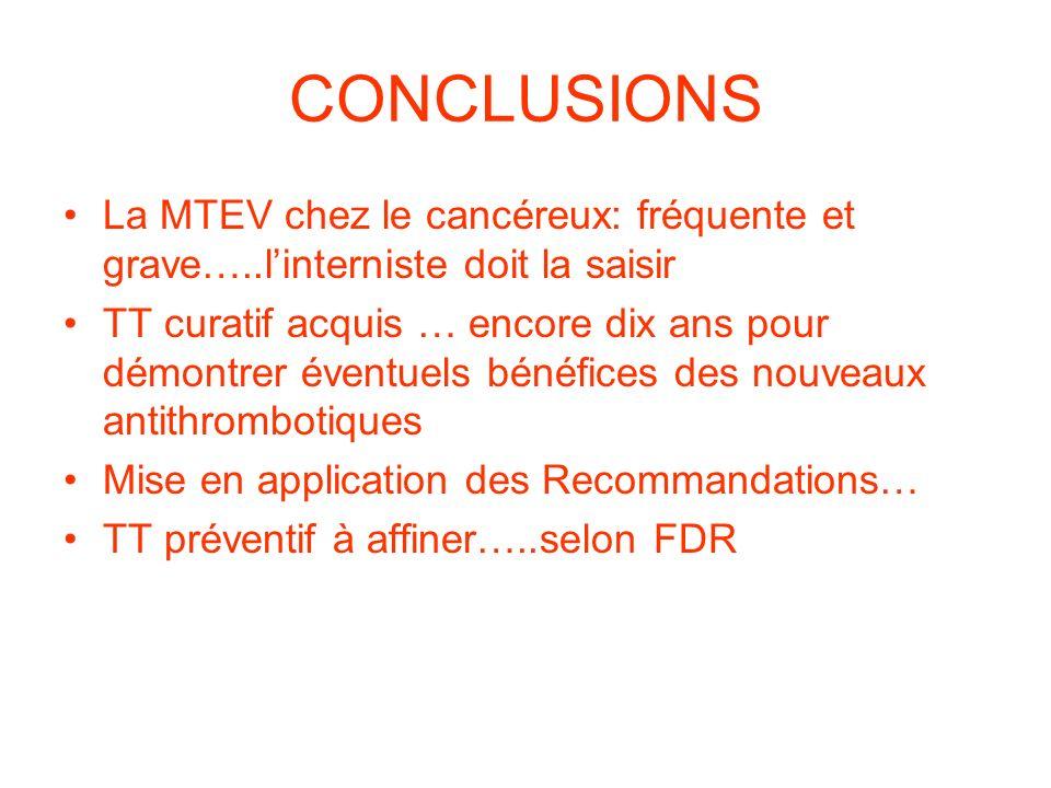 CONCLUSIONS La MTEV chez le cancéreux: fréquente et grave…..l'interniste doit la saisir.