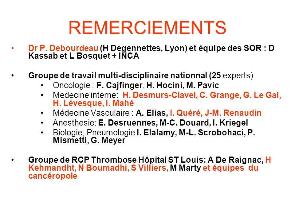 REMERCIEMENTS Dr P. Debourdeau (H Degennettes, Lyon) et équipe des SOR : D Kassab et L Bosquet + INCA.