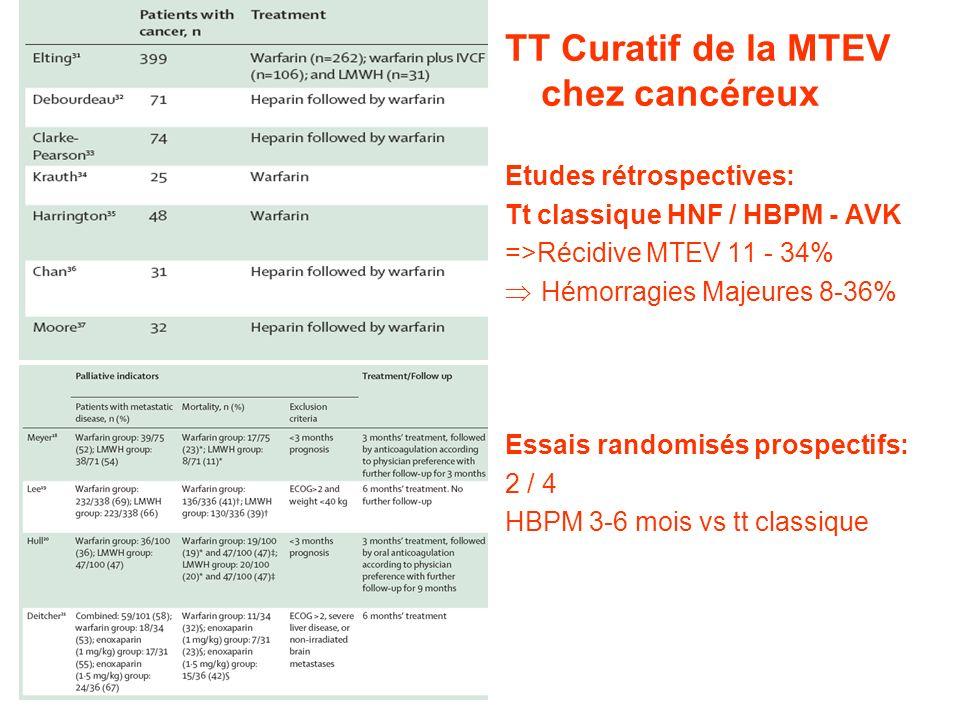 TT Curatif de la MTEV chez cancéreux