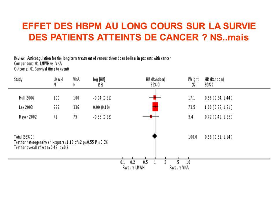 EFFET DES HBPM AU LONG COURS SUR LA SURVIE DES PATIENTS ATTEINTS DE CANCER NS..mais