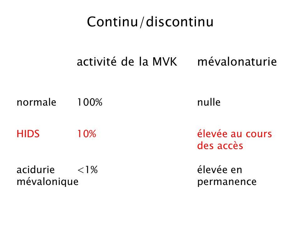 activité de la MVK mévalonaturie