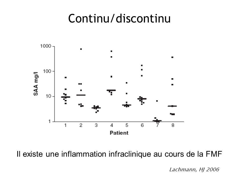 Continu/discontinu Il existe une inflammation infraclinique au cours de la FMF Lachmann, HJ 2006