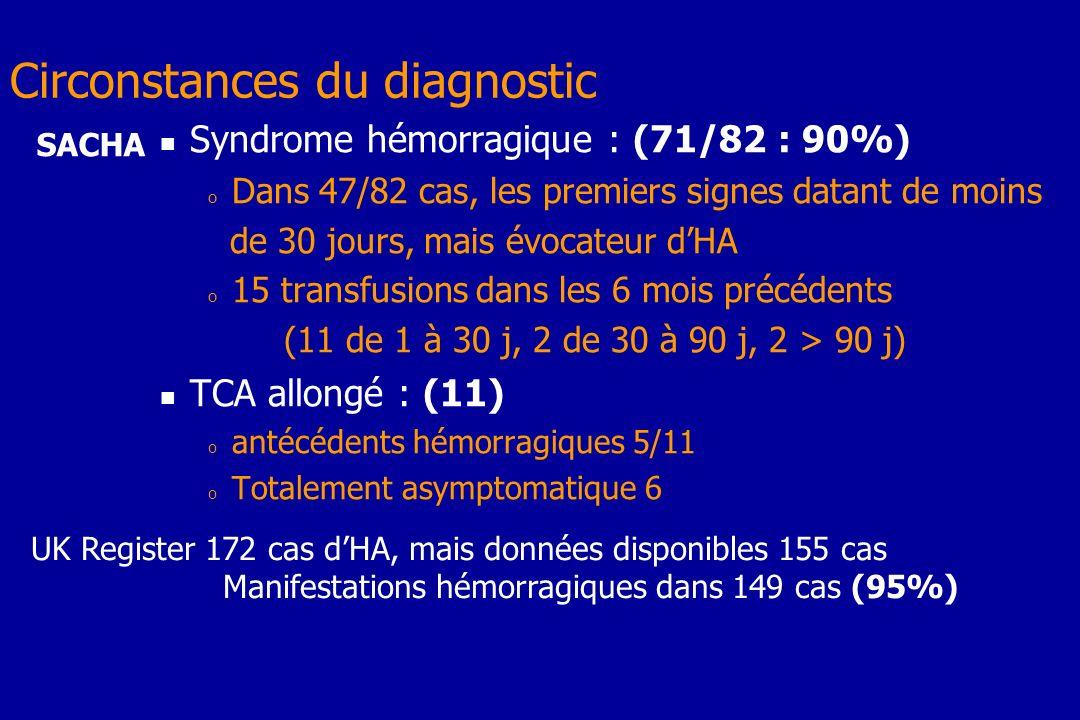 Circonstances du diagnostic