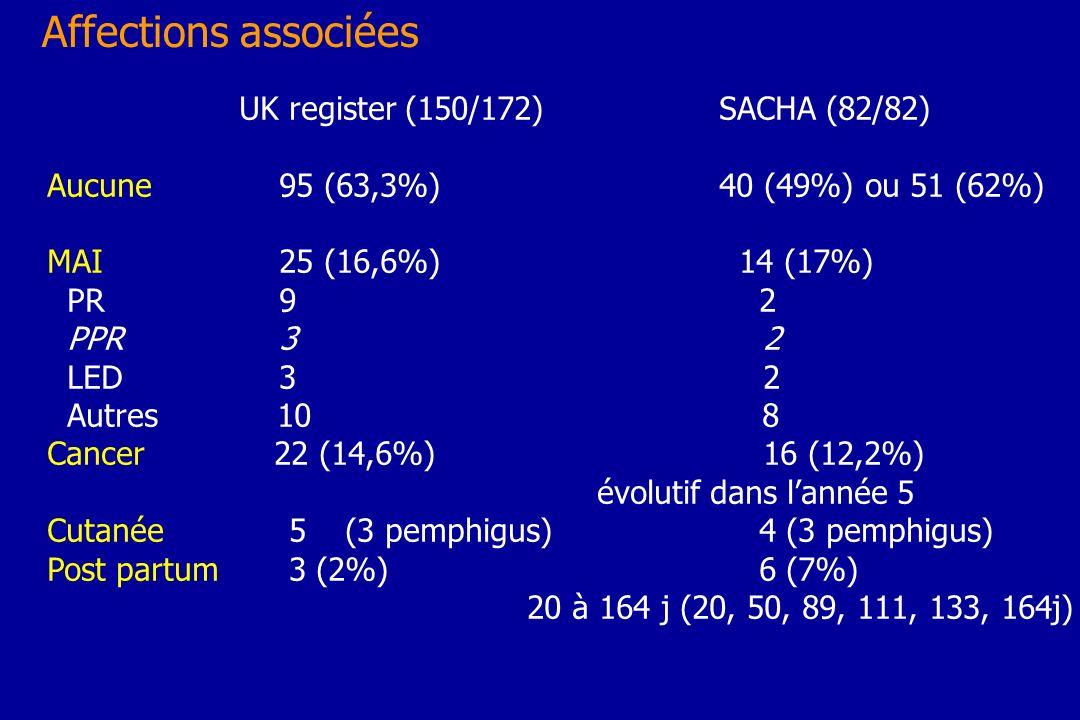 Affections associées UK register (150/172) SACHA (82/82)