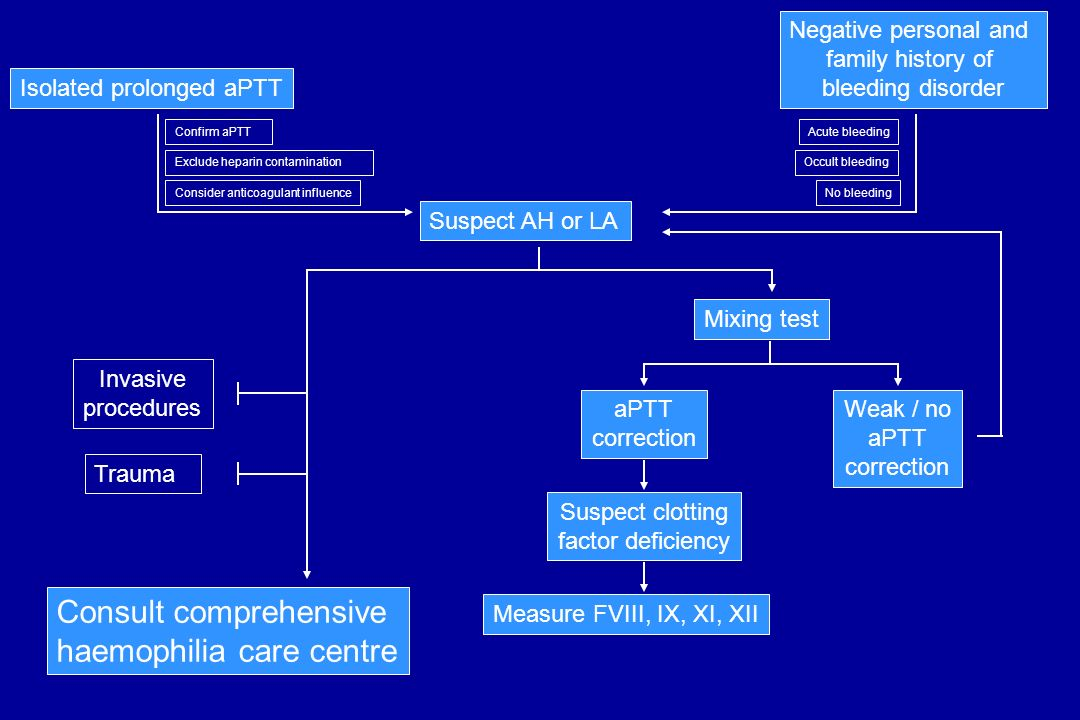 Consult comprehensive haemophilia care centre