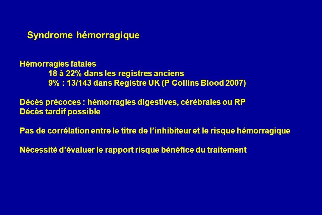 Syndrome hémorragique