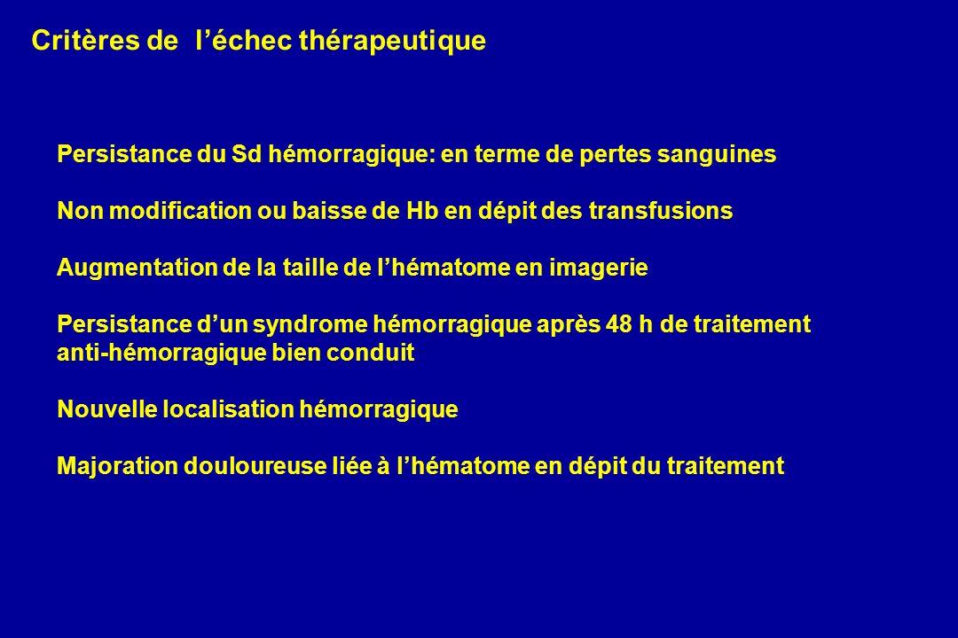Critères de l'échec thérapeutique