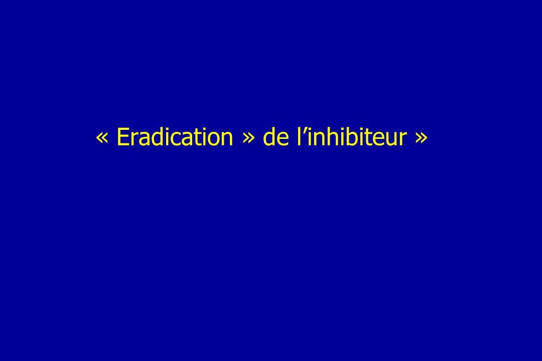 « Eradication » de l'inhibiteur »