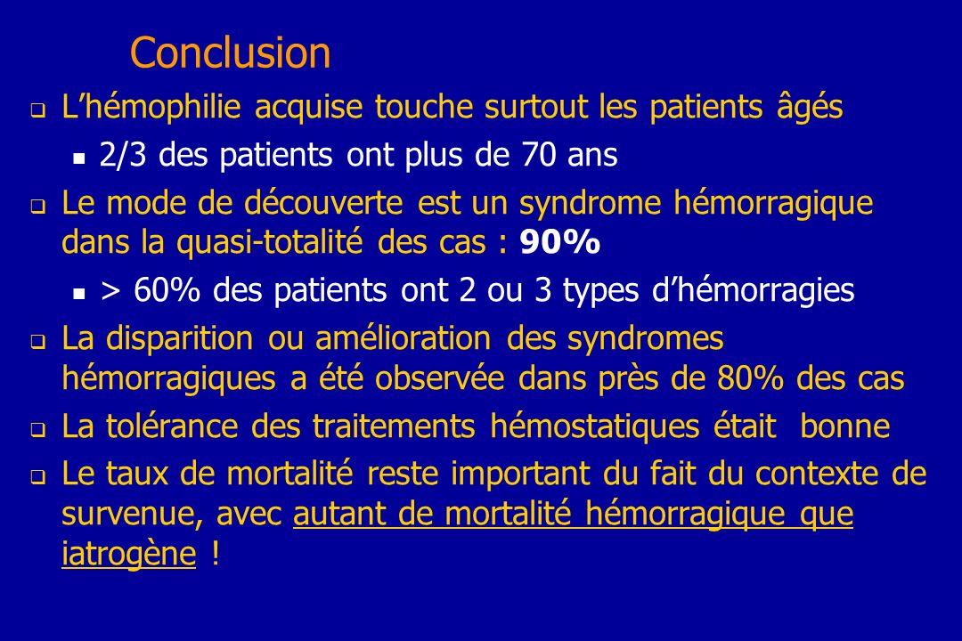 Conclusion L'hémophilie acquise touche surtout les patients âgés