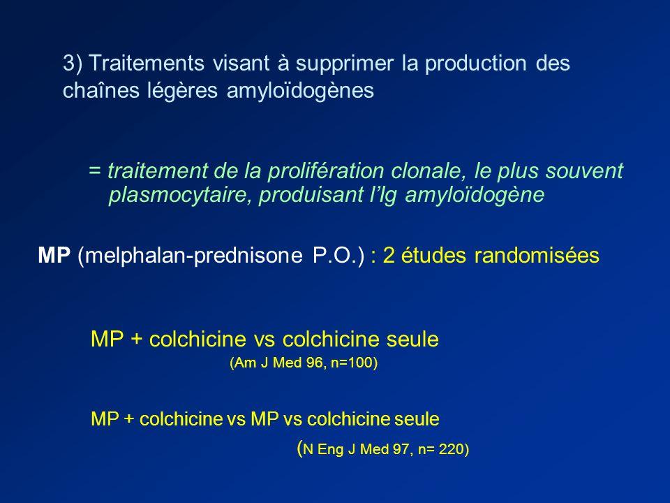 3) Traitements visant à supprimer la production des chaînes légères amyloïdogènes