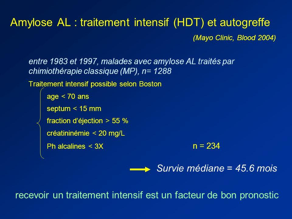 Amylose AL : traitement intensif (HDT) et autogreffe