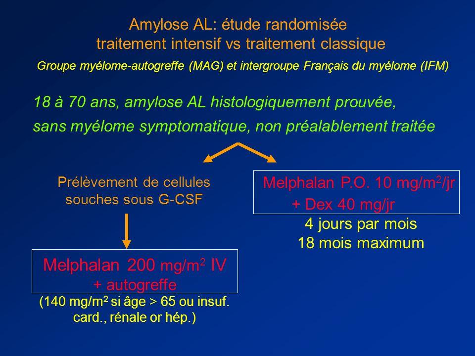Melphalan 200 mg/m2 IV Amylose AL: étude randomisée