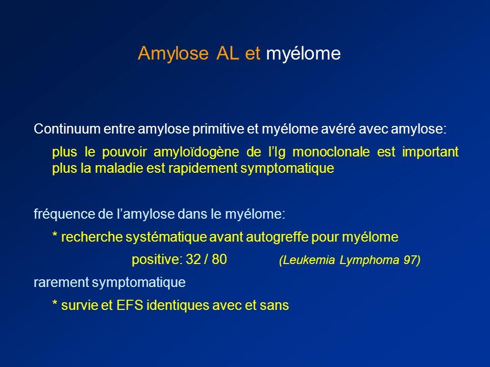Amylose AL et myélome Continuum entre amylose primitive et myélome avéré avec amylose: