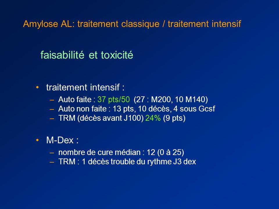 faisabilité et toxicité