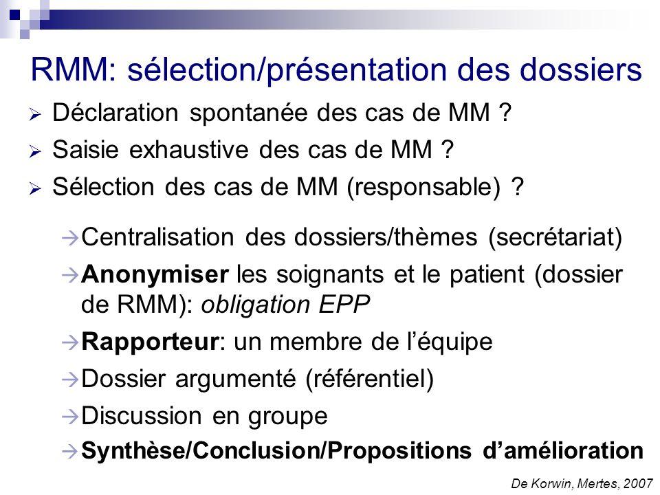 RMM: sélection/présentation des dossiers
