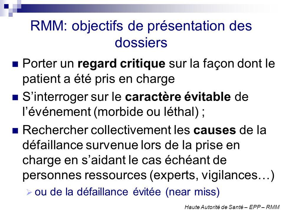 RMM: objectifs de présentation des dossiers