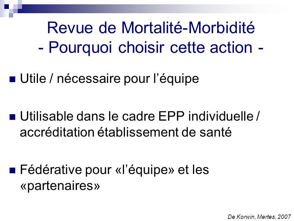 Revue de Mortalité-Morbidité - Pourquoi choisir cette action -