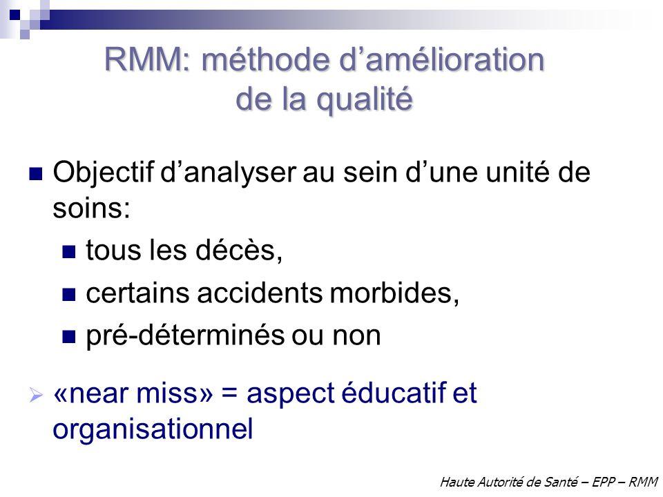 RMM: méthode d'amélioration de la qualité
