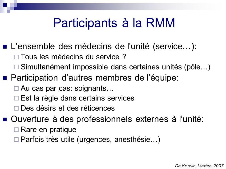 Participants à la RMM L'ensemble des médecins de l'unité (service…):