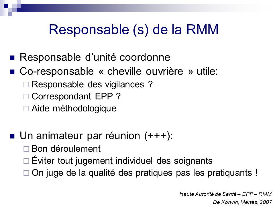 Responsable (s) de la RMM