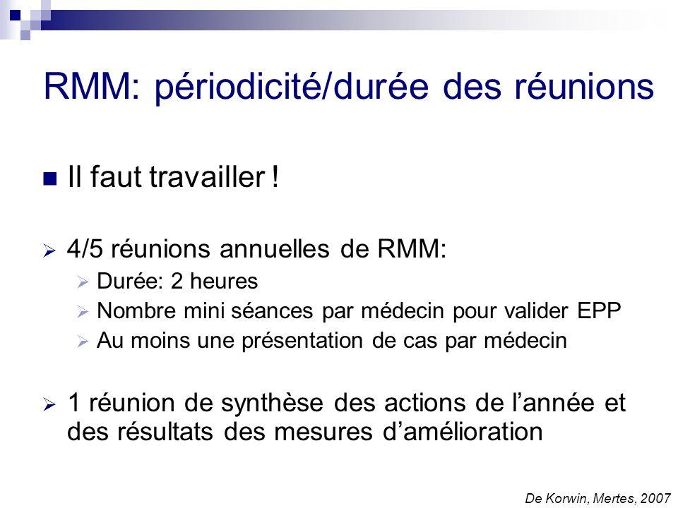 RMM: périodicité/durée des réunions