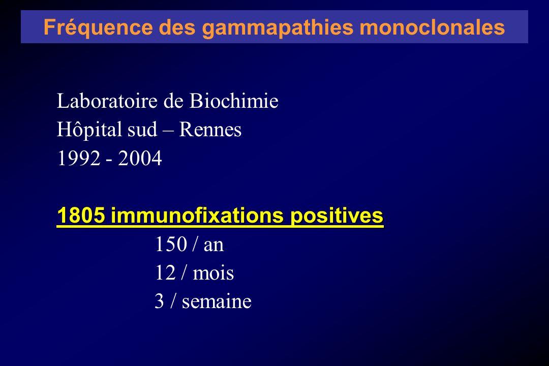 Fréquence des gammapathies monoclonales