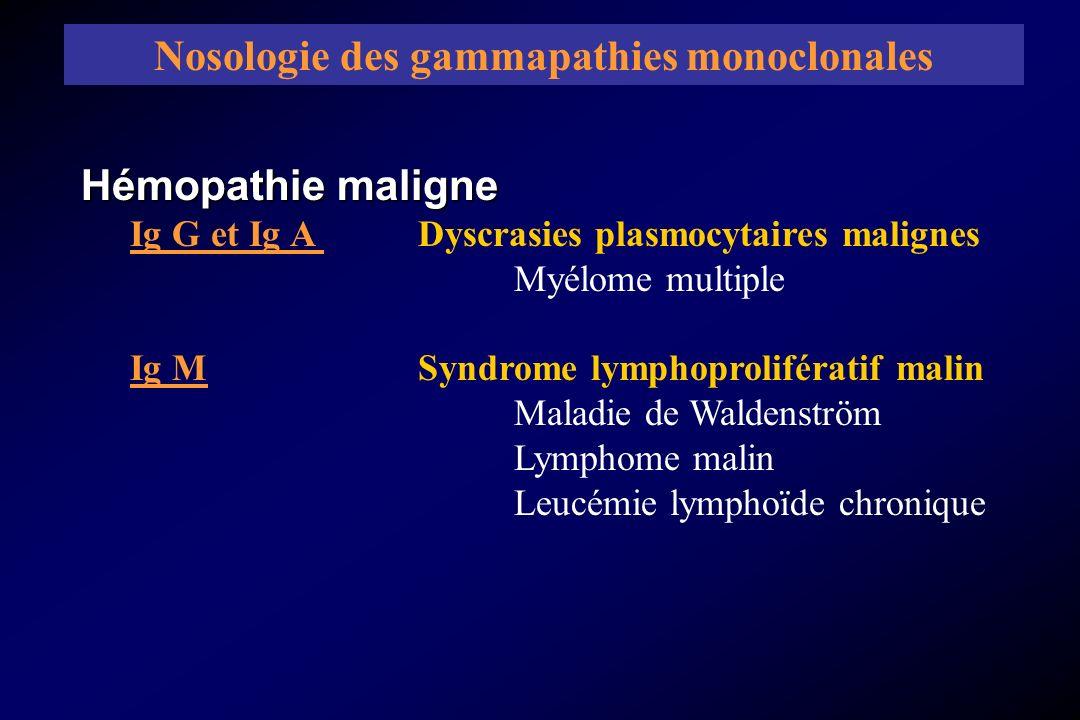 Nosologie des gammapathies monoclonales