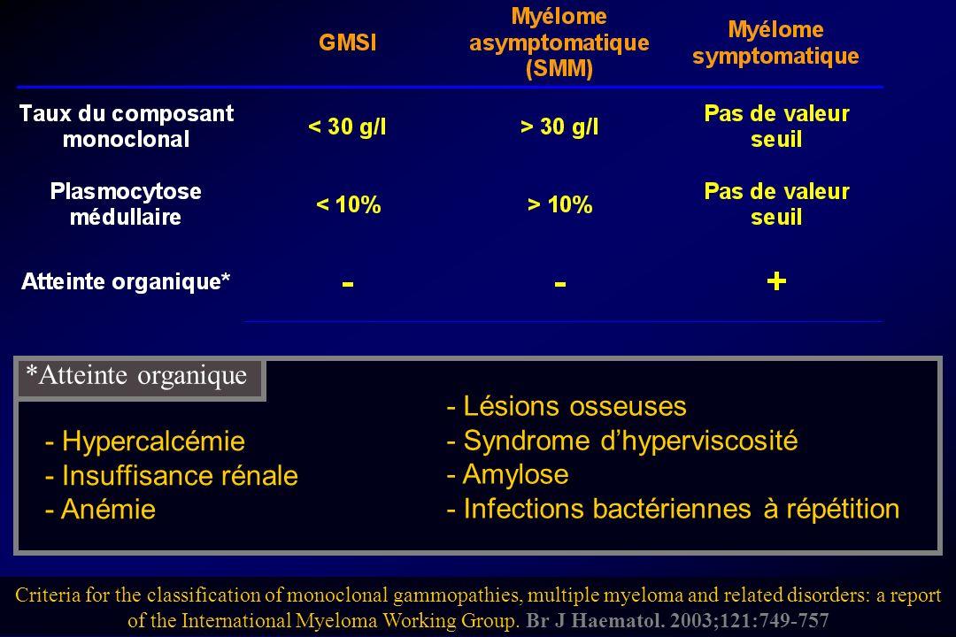 - Syndrome d'hyperviscosité - Amylose
