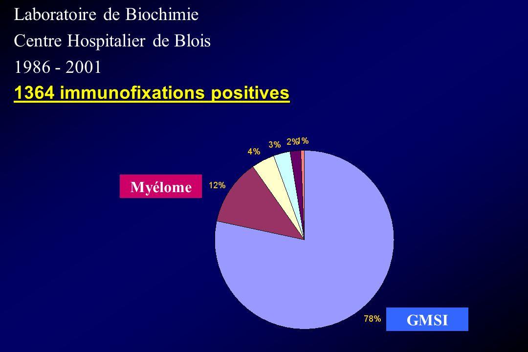 Laboratoire de Biochimie Centre Hospitalier de Blois 1986 - 2001