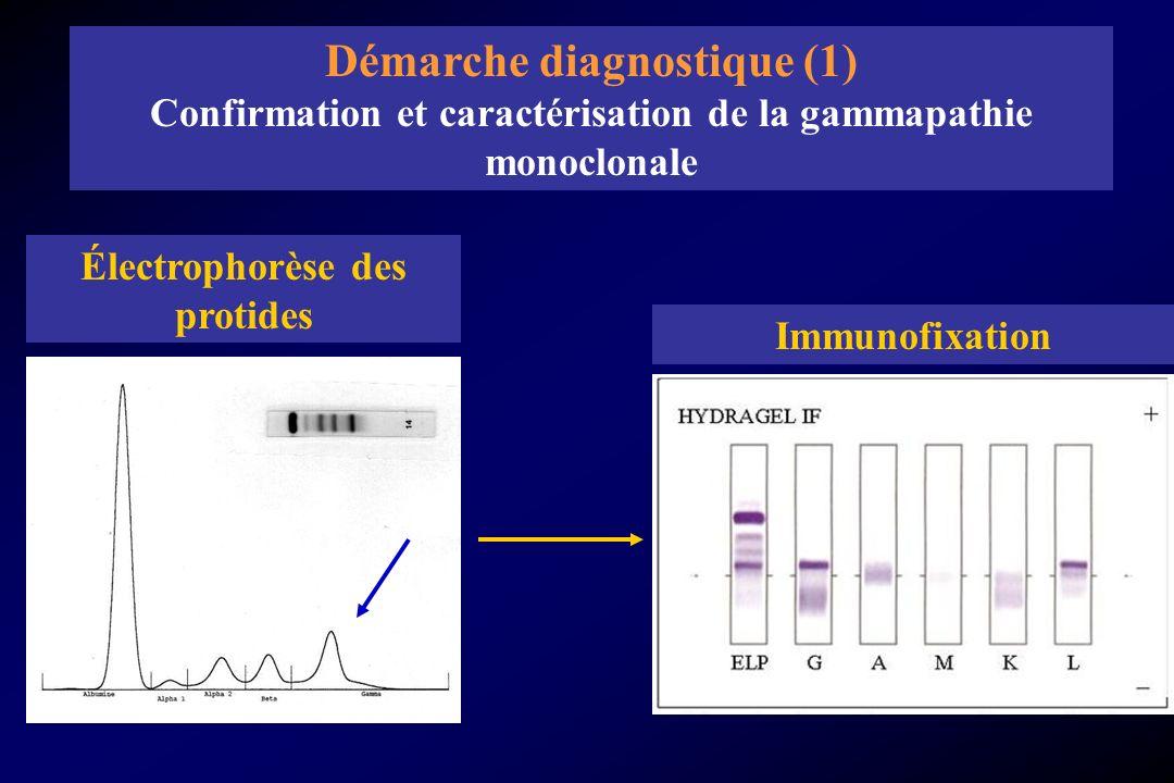Démarche diagnostique (1)